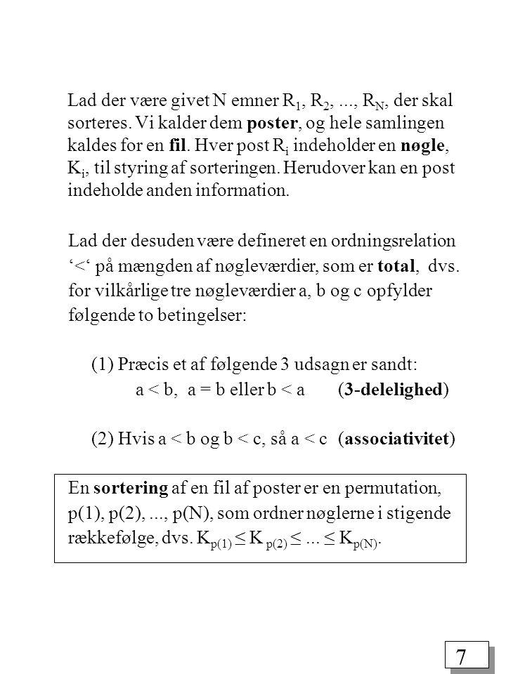 7 Lad der være givet N emner R 1, R 2,..., R N, der skal sorteres.