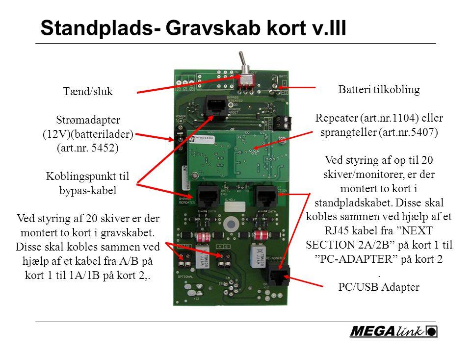 Standplads- Gravskab kort v.III Tænd/sluk Strømadapter (12V)(batterilader) (art.nr.