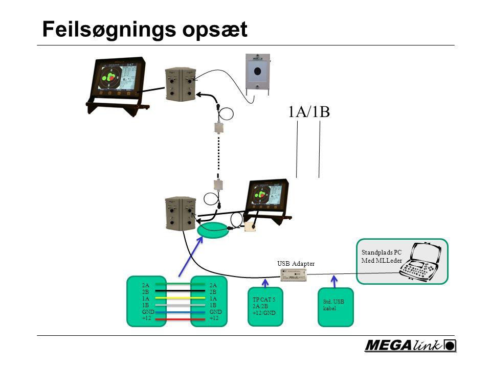 Feilsøgnings opsæt 2A 2B 1A 1B GND +12 2A 2B 1A 1B GND +12 Standplads PC Med MLLeder TP CAT 5 2A/2B +12/GND USB Adapter 1A/1B Std.