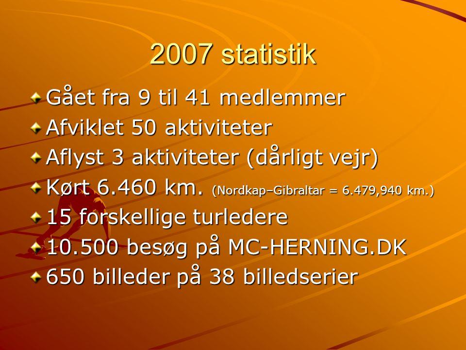 2007 statistik Gået fra 9 til 41 medlemmer Afviklet 50 aktiviteter Aflyst 3 aktiviteter (dårligt vejr) Kørt 6.460 km.