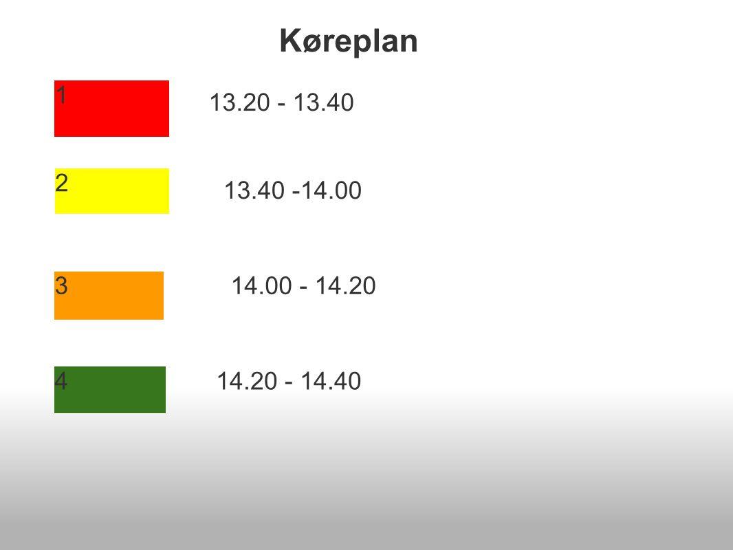 4 3 2 1 13.20 - 13.40 13.40 -14.00 14.00 - 14.20 14.20 - 14.40 Køreplan