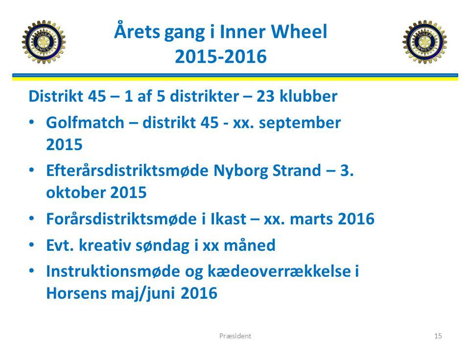 Årets gang i Inner Wheel 2015-2016 Distrikt 45 – 1 af 5 distrikter – 23 klubber Golfmatch – distrikt 45 - xx.