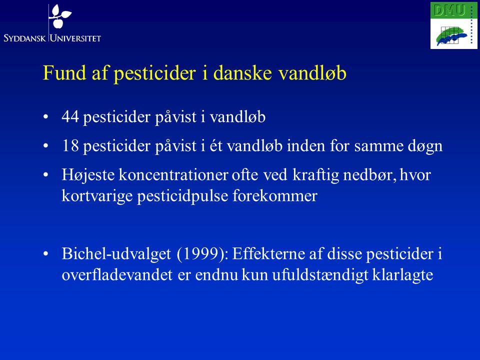 Fund af pesticider i danske vandløb 44 pesticider påvist i vandløb 18 pesticider påvist i ét vandløb inden for samme døgn Højeste koncentrationer ofte ved kraftig nedbør, hvor kortvarige pesticidpulse forekommer Bichel-udvalget (1999): Effekterne af disse pesticider i overfladevandet er endnu kun ufuldstændigt klarlagte