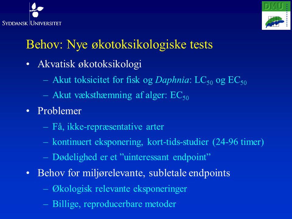 Behov: Nye økotoksikologiske tests Akvatisk økotoksikologi –Akut toksicitet for fisk og Daphnia: LC 50 og EC 50 –Akut væksthæmning af alger: EC 50 Problemer –Få, ikke-repræsentative arter –kontinuert eksponering, kort-tids-studier (24-96 timer) –Dødelighed er et uinteressant endpoint Behov for miljørelevante, subletale endpoints –Økologisk relevante eksponeringer –Billige, reproducerbare metoder