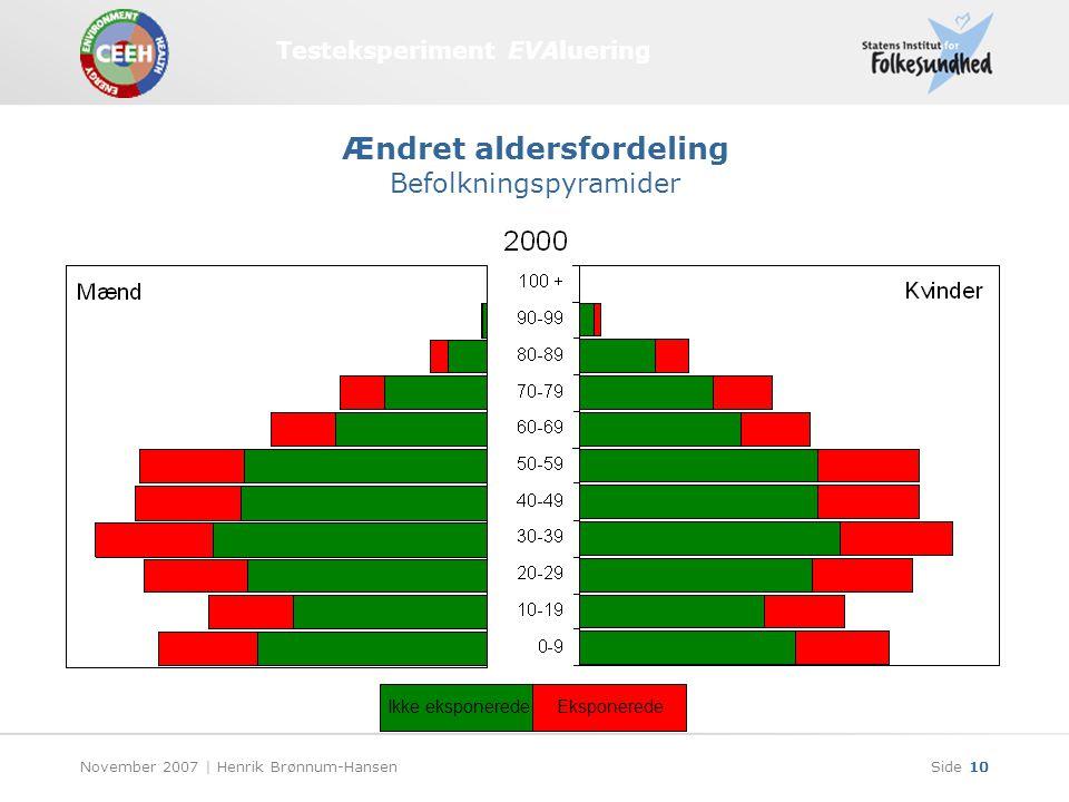 Testeksperiment EVAluering November 2007 | Henrik Brønnum-HansenSide 10 Ændret aldersfordeling Befolkningspyramider Ikke eksponeredeEksponerede