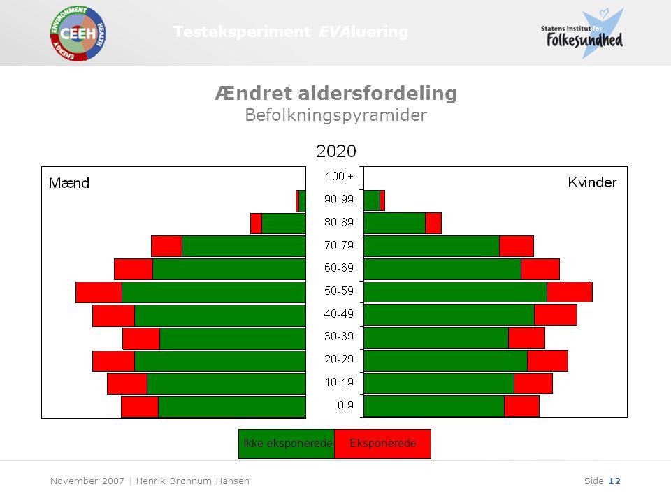 Testeksperiment EVAluering November 2007 | Henrik Brønnum-HansenSide 12 Ændret aldersfordeling Befolkningspyramider Ikke eksponeredeEksponerede