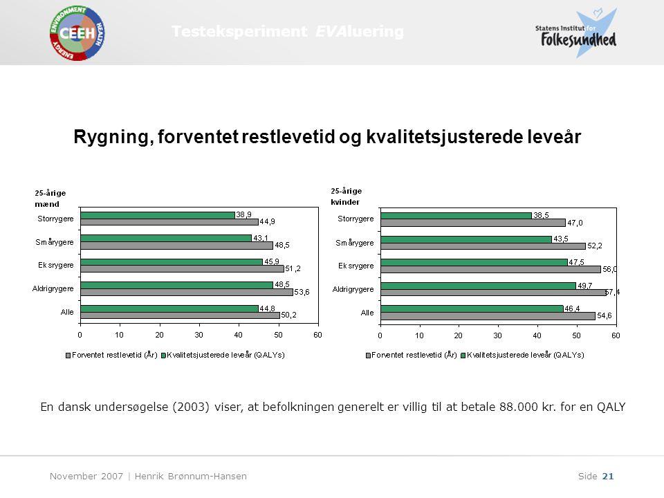 Testeksperiment EVAluering November 2007 | Henrik Brønnum-HansenSide 21 Rygning, forventet restlevetid og kvalitetsjusterede leveår En dansk undersøgelse (2003) viser, at befolkningen generelt er villig til at betale 88.000 kr.