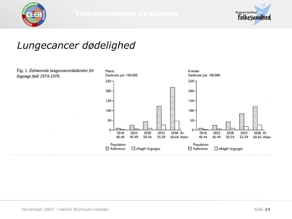 Testeksperiment EVAluering November 2007 | Henrik Brønnum-HansenSide 24 Lungecancer dødelighed