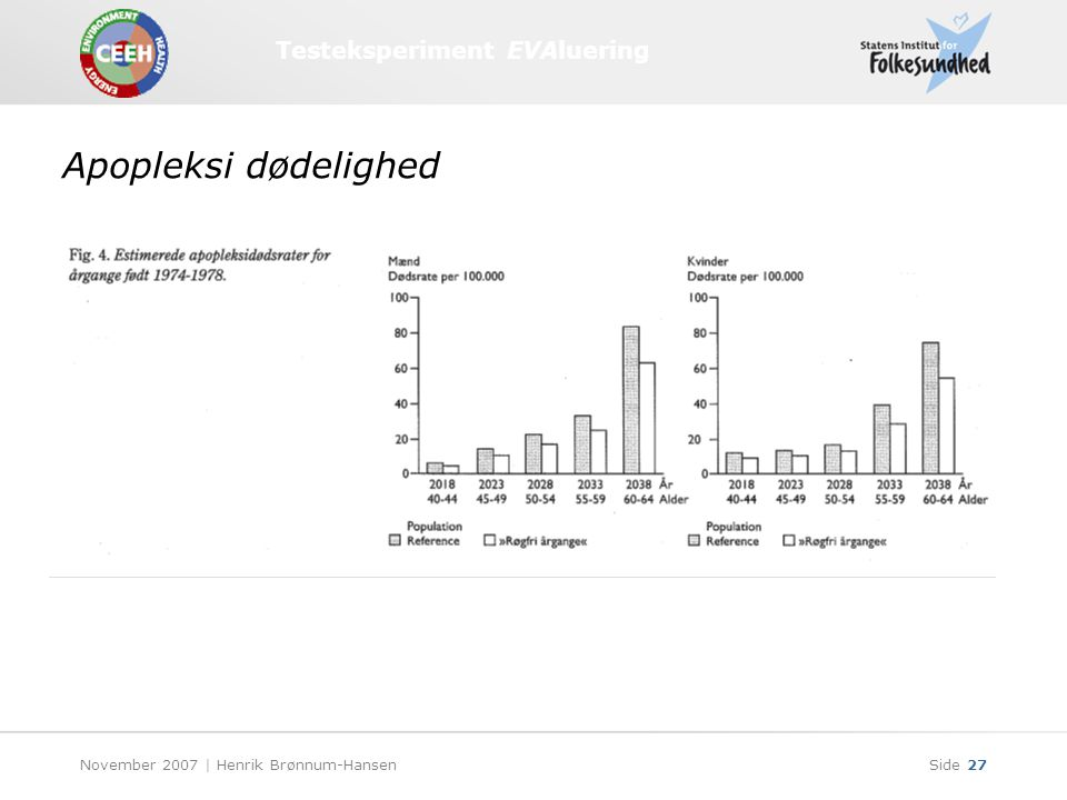 Testeksperiment EVAluering November 2007 | Henrik Brønnum-HansenSide 27 Apopleksi dødelighed