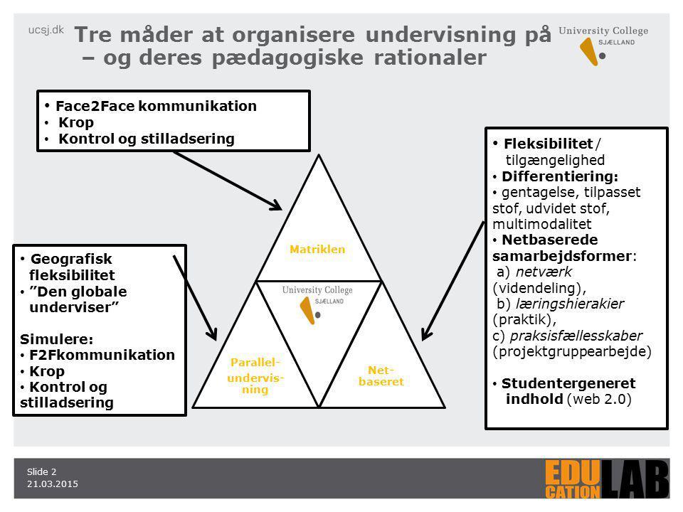 21.03.2015 Slide 2 Tre måder at organisere undervisning på – og deres pædagogiske rationaler Matriklen Parallel- undervis- ning UCSJ Net- baseret Face2Face kommunikation Krop Kontrol og stilladsering Fleksibilitet / tilgængelighed Differentiering: gentagelse, tilpasset stof, udvidet stof, multimodalitet Netbaserede samarbejdsformer: a) netværk (videndeling), b) læringshierakier (praktik), c) praksisfællesskaber (projektgruppearbejde) Studentergeneret indhold (web 2.0) Geografisk fleksibilitet Den globale underviser Simulere: F2Fkommunikation Krop Kontrol og stilladsering