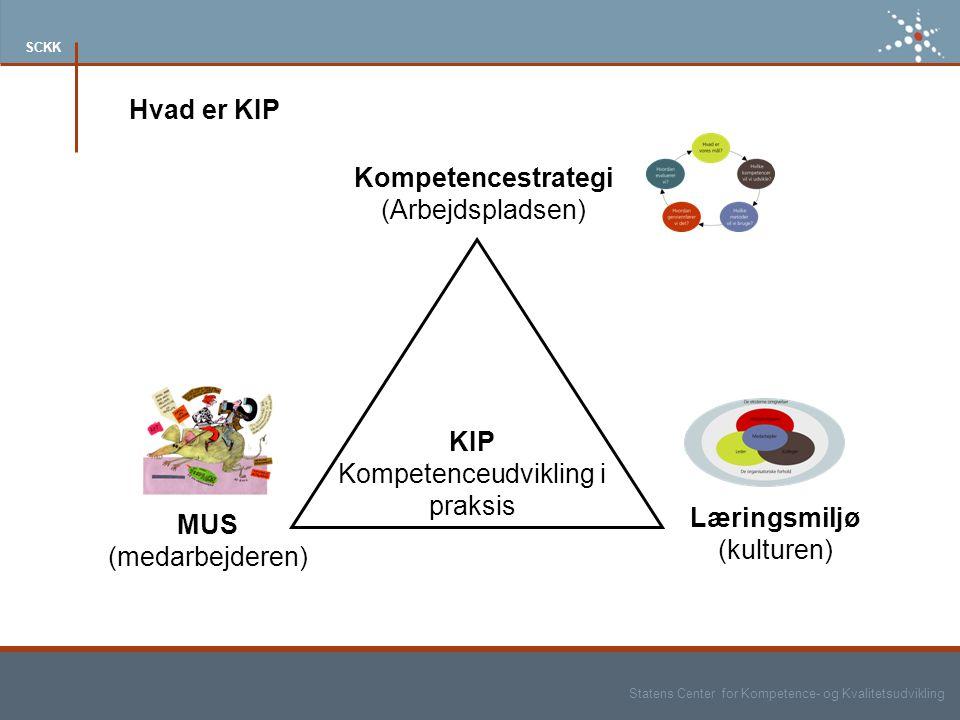 Statens Center for Kompetence- og Kvalitetsudvikling SCKK Hvad er KIP MUS (medarbejderen) KIP Kompetenceudvikling i praksis Læringsmiljø (kulturen) Kompetencestrategi (Arbejdspladsen)