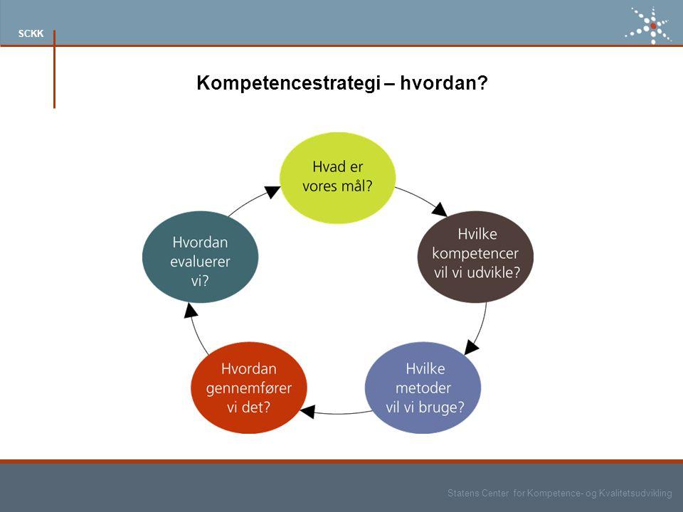 Statens Center for Kompetence- og Kvalitetsudvikling SCKK Kompetencestrategi – hvordan