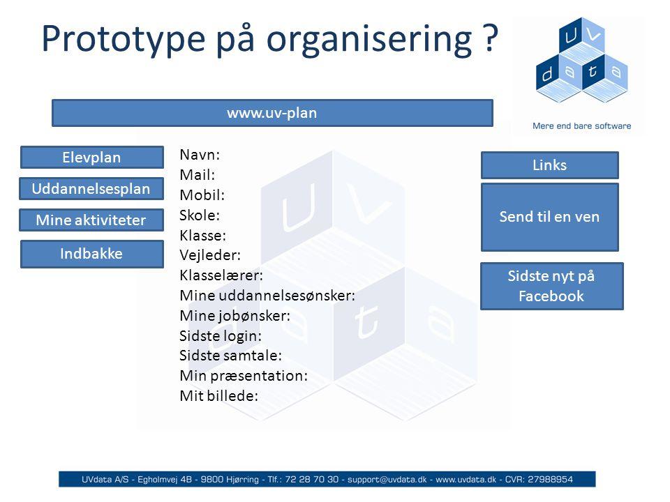 Prototype på organisering .