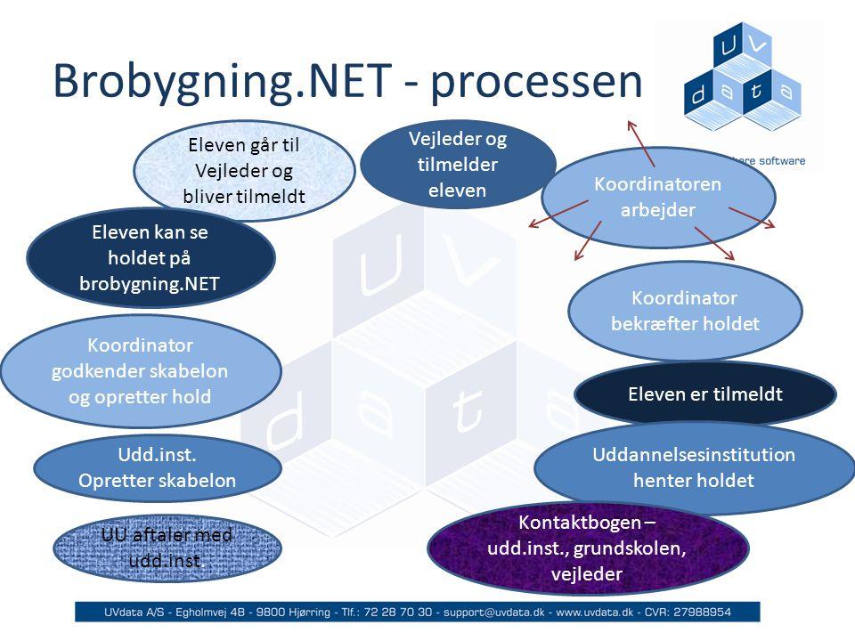 Brobygning.NET - processen UU aftaler med udd.inst.
