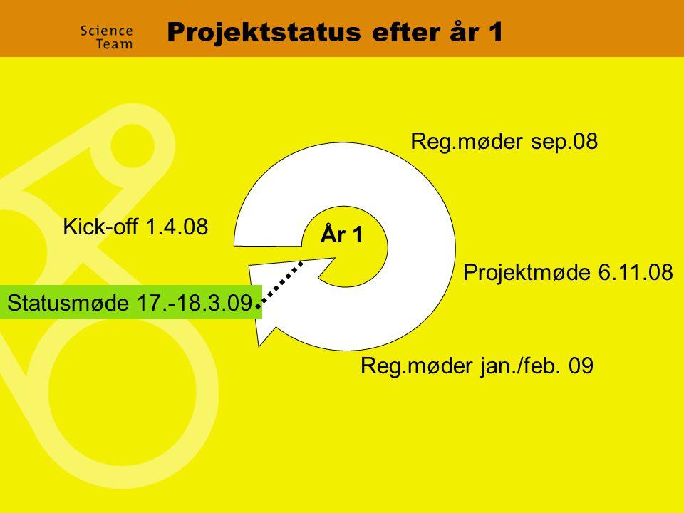 Projektstatus efter år 1 År 1 Kick-off 1.4.08 Projektmøde 6.11.08 Reg.møder sep.08 Reg.møder jan./feb.