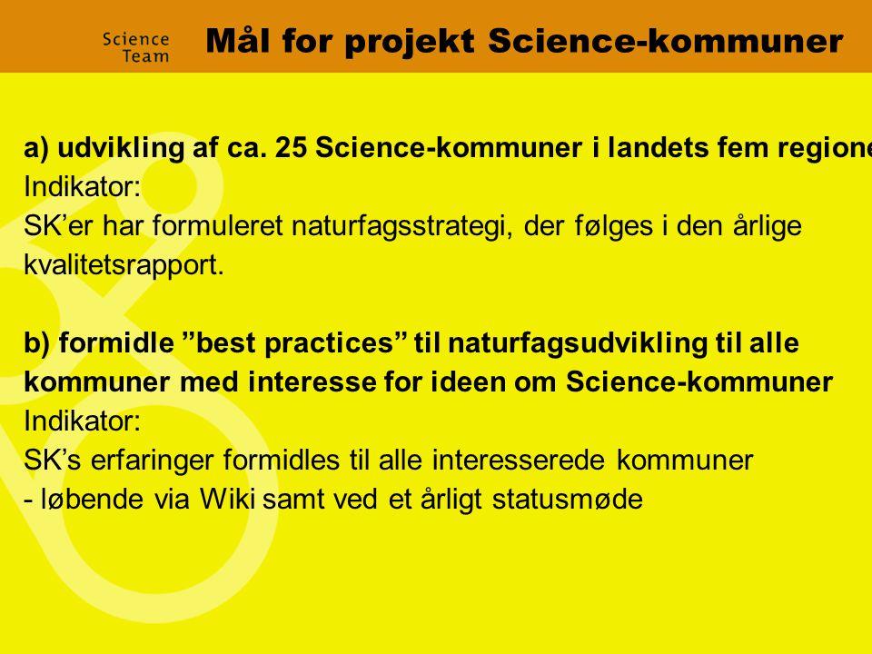 Mål for projekt Science-kommuner a) udvikling af ca.
