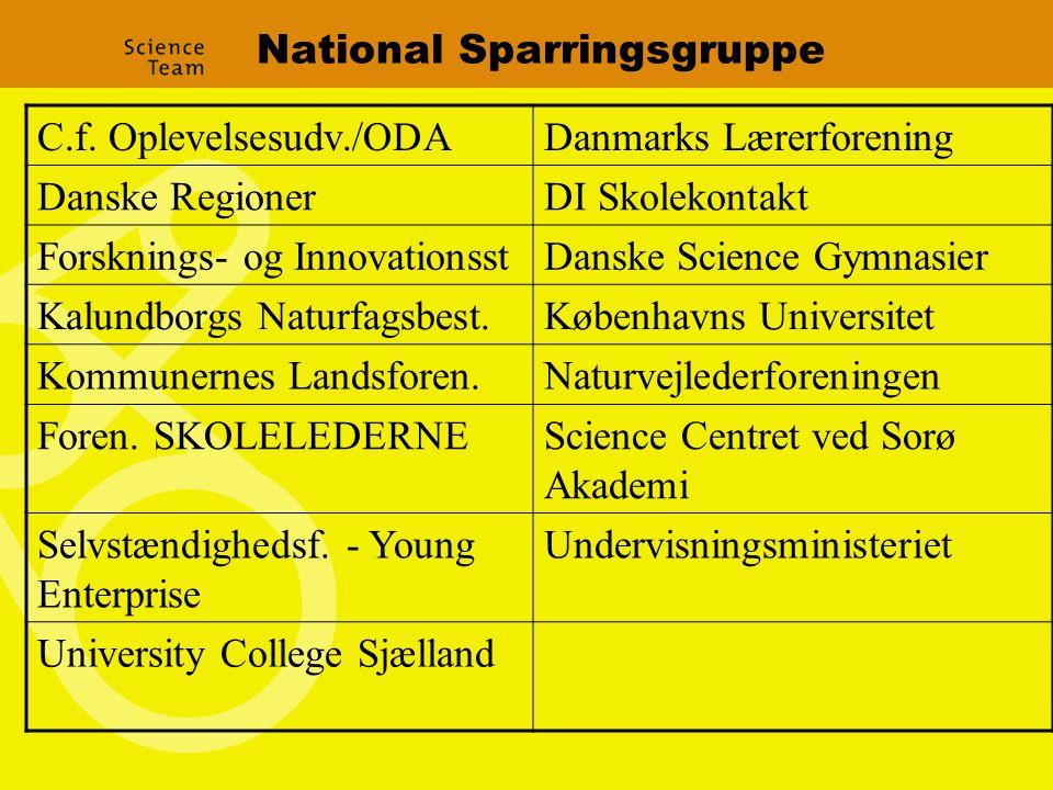 National Sparringsgruppe C.f.