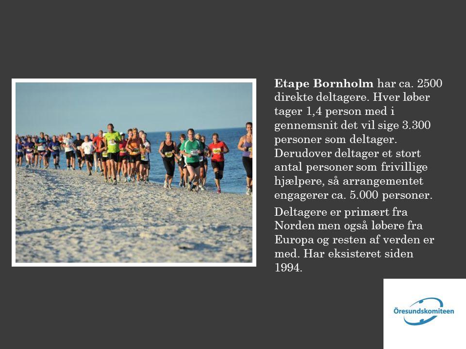 Etape Bornholm har ca. 2500 direkte deltagere.