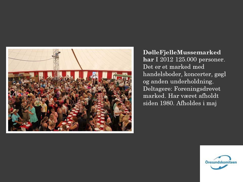 DølleFjelleMussemarked har I 2012 125.000 personer.