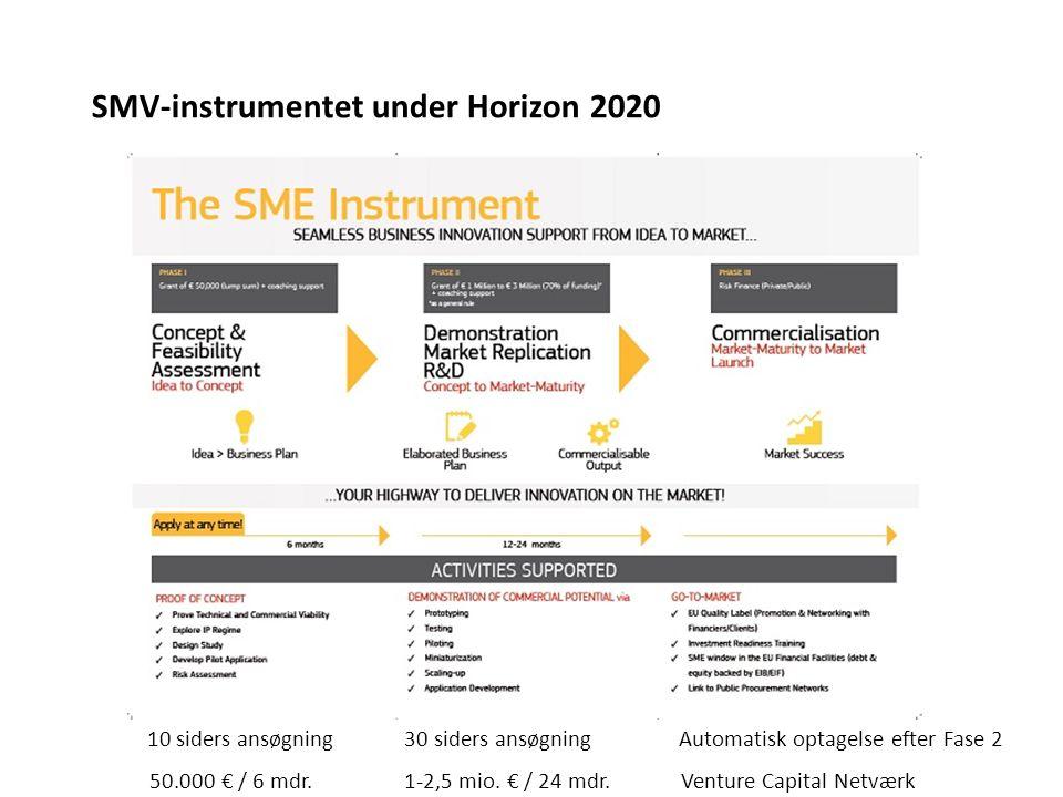 SMV-instrumentet under Horizon 2020 50.000 € / 6 mdr.