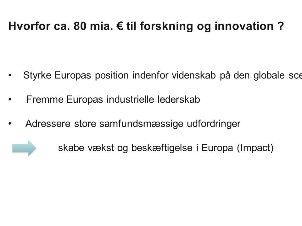 Hvorfor ca. 80 mia. € til forskning og innovation .