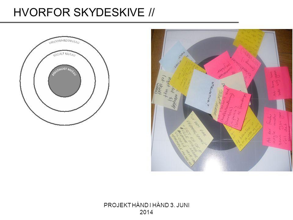 PROJEKT HÅND I HÅND 3. JUNI 2014 HVORFOR SKYDESKIVE //