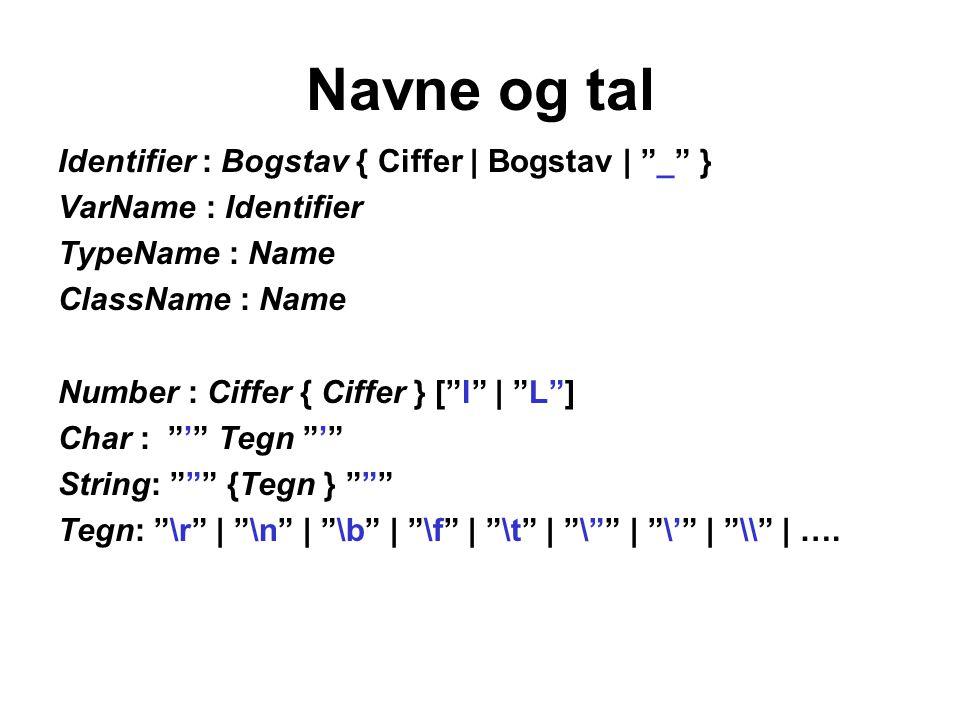 Navne og tal Identifier : Bogstav { Ciffer | Bogstav | _ } VarName : Identifier TypeName : Name ClassName : Name Number : Ciffer { Ciffer } [ l | L ] Char : ' Tegn ' String: {Tegn } Tegn: \r | \n | \b | \f | \t | \ | \' | \ | ….