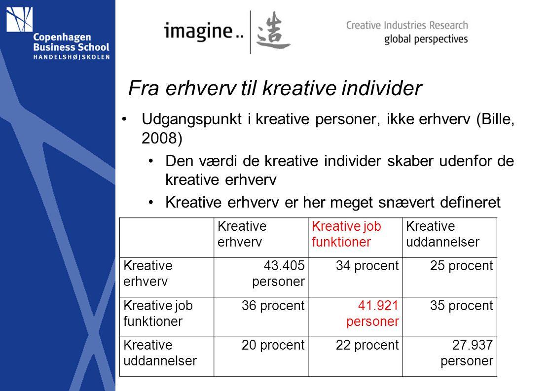 Fra erhverv til kreative individer Udgangspunkt i kreative personer, ikke erhverv (Bille, 2008) Den værdi de kreative individer skaber udenfor de kreative erhverv Kreative erhverv er her meget snævert defineret Kreative erhverv Kreative job funktioner Kreative uddannelser Kreative erhverv 43.405 personer 34 procent25 procent Kreative job funktioner 36 procent41.921 personer 35 procent Kreative uddannelser 20 procent22 procent27.937 personer