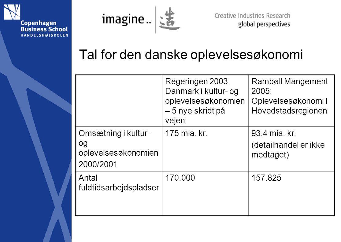 Tal for den danske oplevelsesøkonomi Regeringen 2003: Danmark i kultur- og oplevelsesøkonomien – 5 nye skridt på vejen Rambøll Mangement 2005: Oplevelsesøkonomi I Hovedstadsregionen Omsætning i kultur- og oplevelsesøkonomien 2000/2001 175 mia.