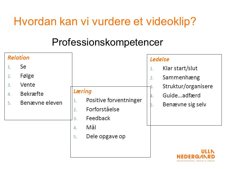 Ledelse 1. Klar start/slut 2. Sammenhæng 3. Struktur/organisere 4.