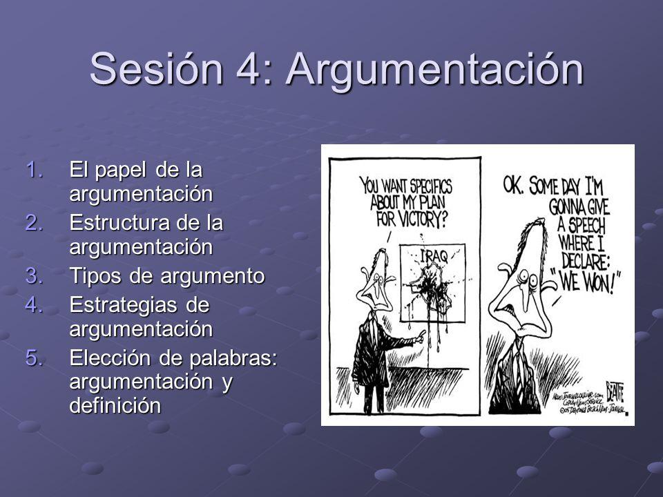 Sesión 4: Argumentación 1.El papel de la argumentación 2.Estructura de la argumentación 3.Tipos de argumento 4.Estrategias de argumentación 5.Elección de palabras: argumentación y definición