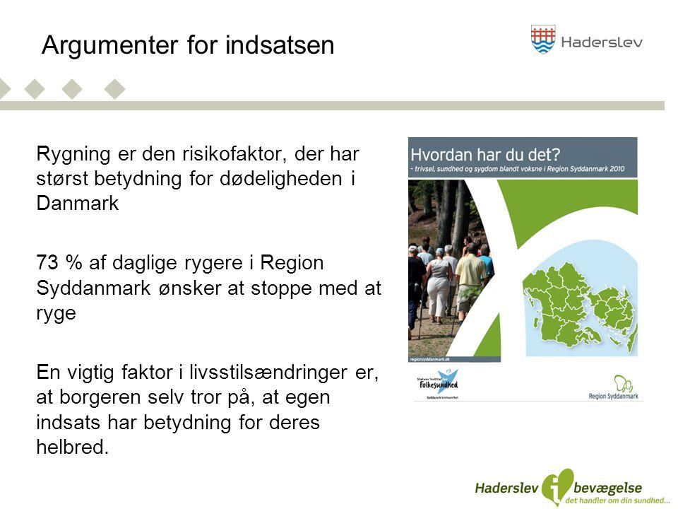 Rygning er den risikofaktor, der har størst betydning for dødeligheden i Danmark 73 % af daglige rygere i Region Syddanmark ønsker at stoppe med at ryge En vigtig faktor i livsstilsændringer er, at borgeren selv tror på, at egen indsats har betydning for deres helbred.