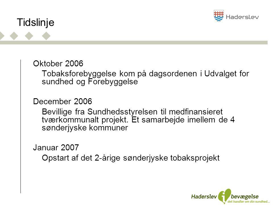 Oktober 2006 Tobaksforebyggelse kom på dagsordenen i Udvalget for sundhed og Forebyggelse December 2006 Bevillige fra Sundhedsstyrelsen til medfinansieret tværkommunalt projekt.
