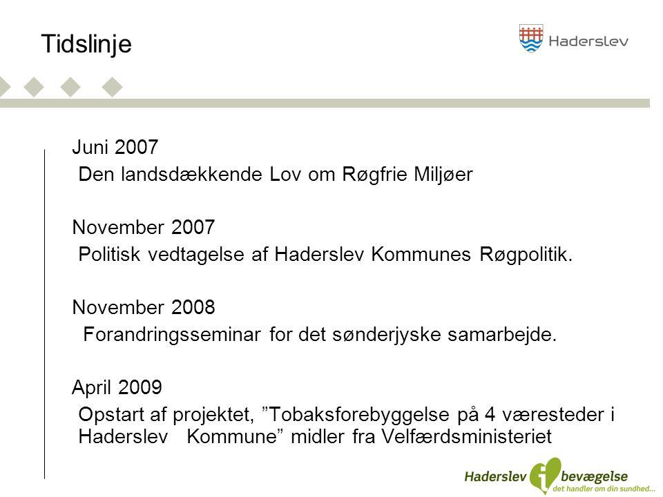 Juni 2007 Den landsdækkende Lov om Røgfrie Miljøer November 2007 Politisk vedtagelse af Haderslev Kommunes Røgpolitik.