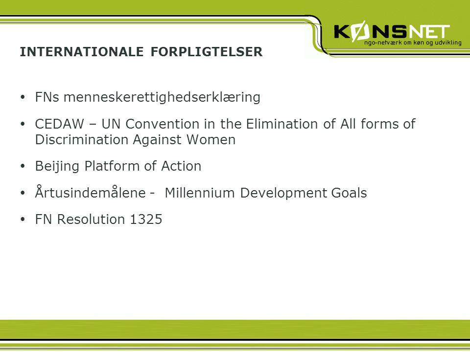 INTERNATIONALE FORPLIGTELSER  FNs menneskerettighedserklæring  CEDAW – UN Convention in the Elimination of All forms of Discrimination Against Women  Beijing Platform of Action  Årtusindemålene - Millennium Development Goals  FN Resolution 1325