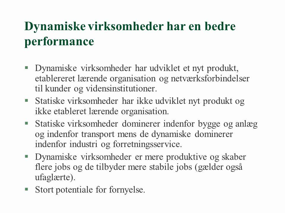 Dynamiske virksomheder har en bedre performance §Dynamiske virksomheder har udviklet et nyt produkt, etablereret lærende organisation og netværksforbindelser til kunder og vidensinstitutioner.