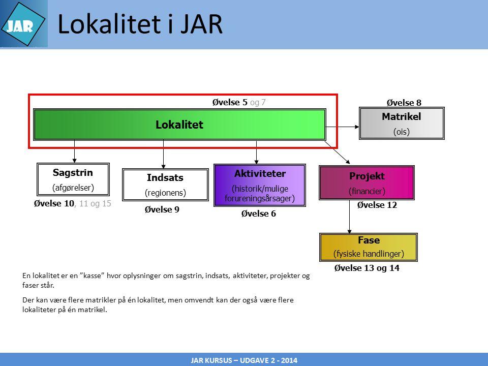 JAR KURSUS – UDGAVE 2 - 2014 Lokalitet Sagstrin (afgørelser) Aktiviteter (historik/mulige forureningsårsager) Projekt (financier) Matrikel (ois) Øvelse 5 og 7 Øvelse 10, 11 og 15 Øvelse 12 Øvelse 8 Øvelse 6 Fase (fysiske handlinger) Øvelse 13 og 14 Indsats (regionens) Øvelse 9 En lokalitet er en kasse hvor oplysninger om sagstrin, indsats, aktiviteter, projekter og faser står.
