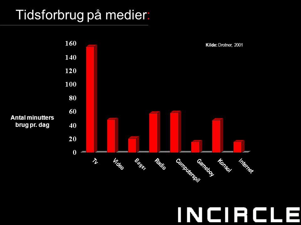 13 Tidsforbrug på medier: Antal minutters brug pr. dag Kilde: Drotner, 2001