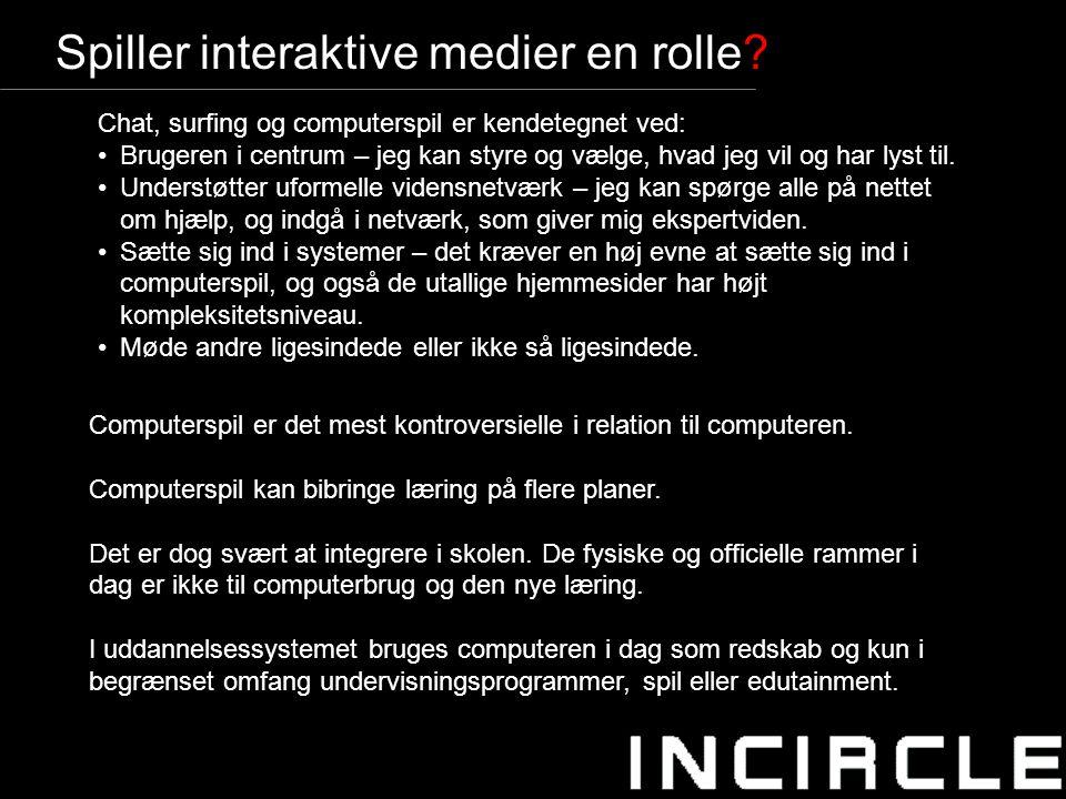 18 Spiller interaktive medier en rolle.