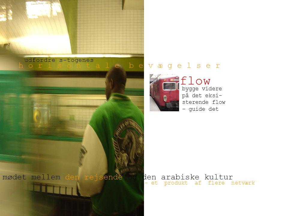 h o r i s o n t a l e b e v æ g e l s e r udfordre s-togenes mødet mellem den rejsende og den arabiske kultur bygge videre på det eksi- sterende flow – guide det flow - et produkt af flere netværk