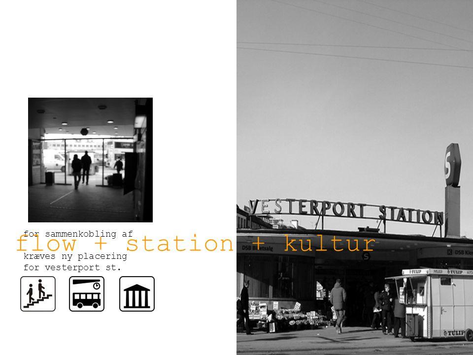 for sammenkobling af kræves ny placering for vesterport st. flow + station + kultur