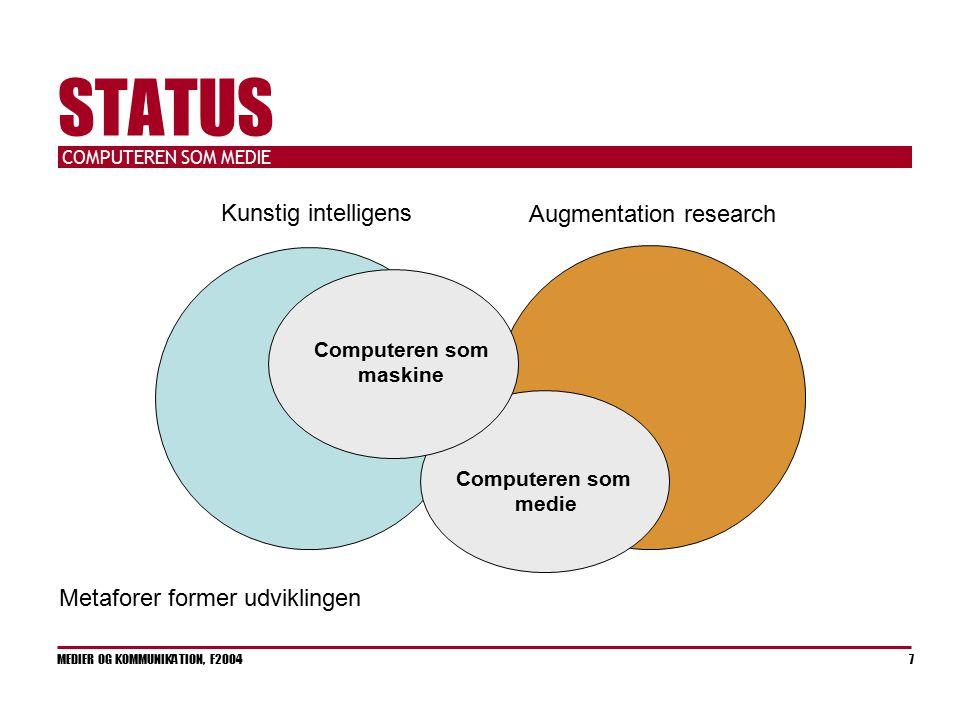 COMPUTEREN SOM MEDIE MEDIER OG KOMMUNIKATION, F2004 7 STATUS Kunstig intelligens Augmentation research Computeren som maskine Computeren som medie Metaforer former udviklingen