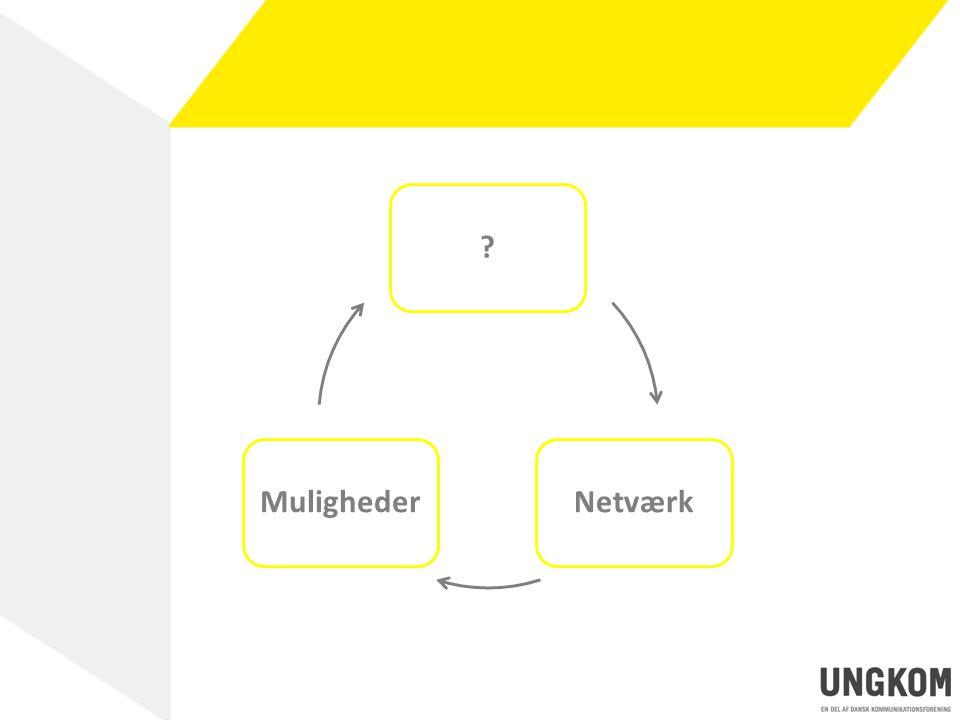 NetværkMuligheder