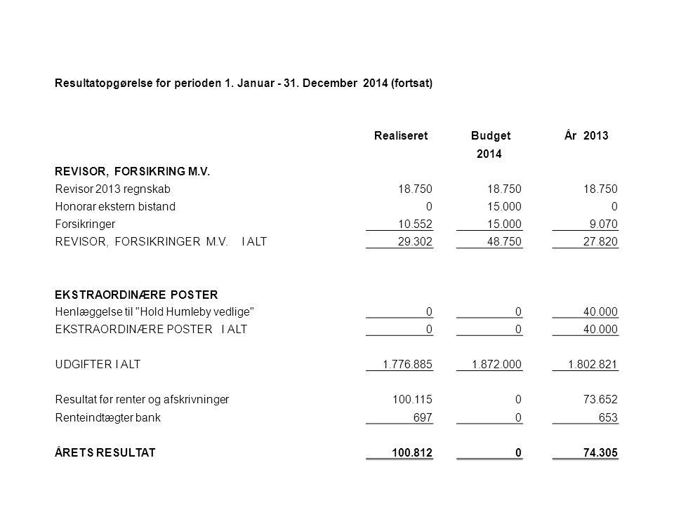 Resultatopgørelse for perioden 1. Januar - 31.