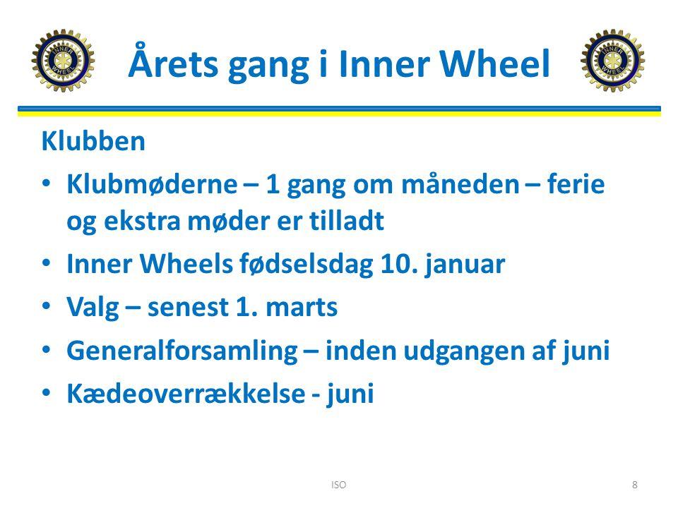 Årets gang i Inner Wheel Klubben Klubmøderne – 1 gang om måneden – ferie og ekstra møder er tilladt Inner Wheels fødselsdag 10.