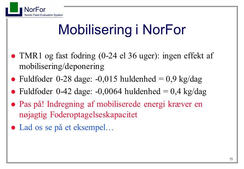 15 Mobilisering i NorFor TMR1 og fast fodring (0-24 el 36 uger): ingen effekt af mobilisering/deponering Fuldfoder 0-28 dage: -0,015 huldenhed = 0,9 kg/dag Fuldfoder 0-42 dage: -0,0064 huldenhed = 0,4 kg/dag Pas på.