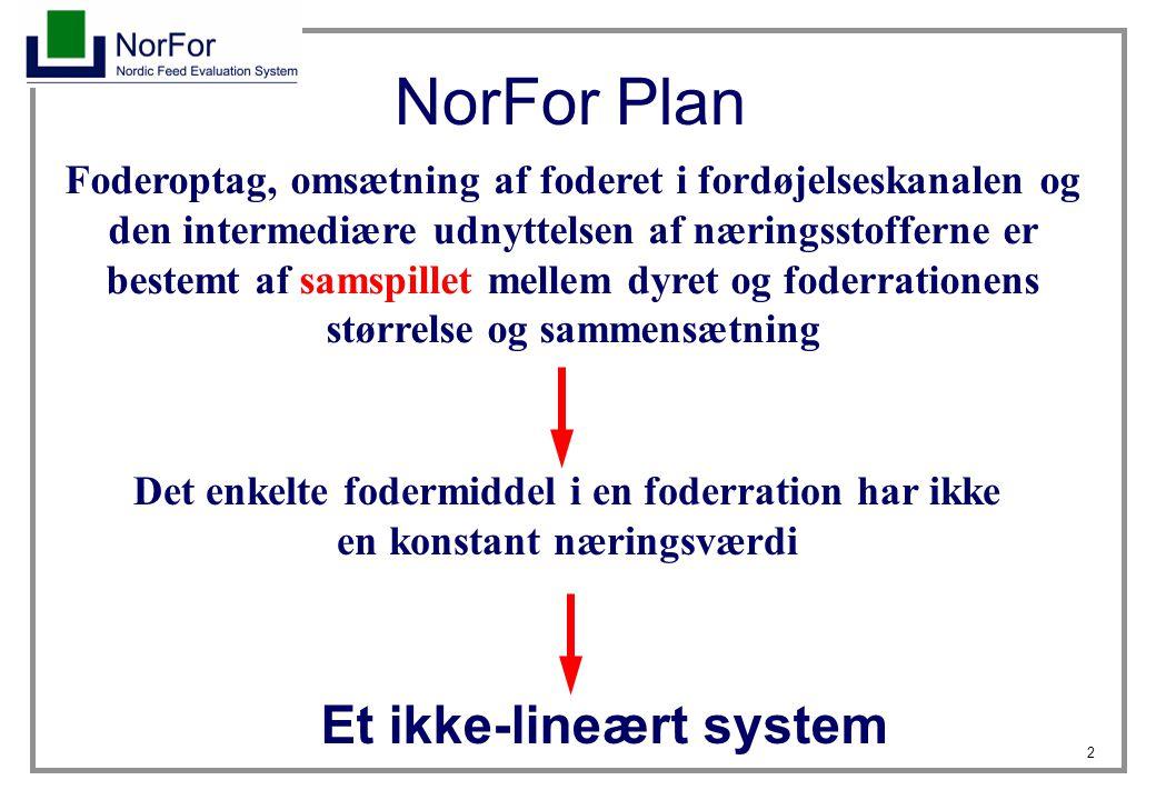 2 NorFor Plan Foderoptag, omsætning af foderet i fordøjelseskanalen og den intermediære udnyttelsen af næringsstofferne er bestemt af samspillet mellem dyret og foderrationens størrelse og sammensætning Det enkelte fodermiddel i en foderration har ikke en konstant næringsværdi Et ikke-lineært system