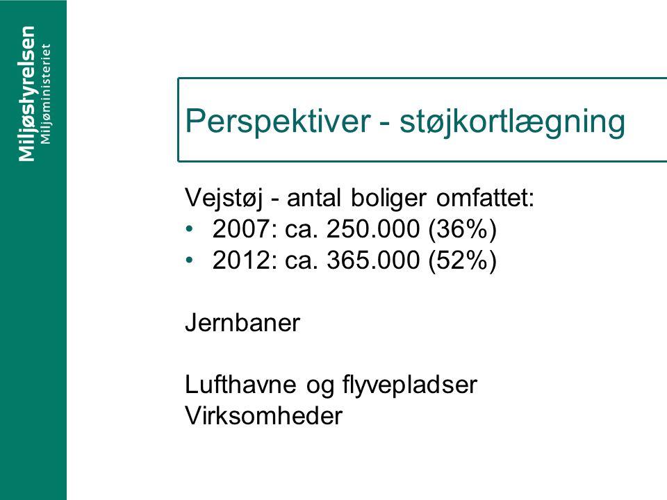 Perspektiver - støjkortlægning Vejstøj - antal boliger omfattet: 2007: ca.