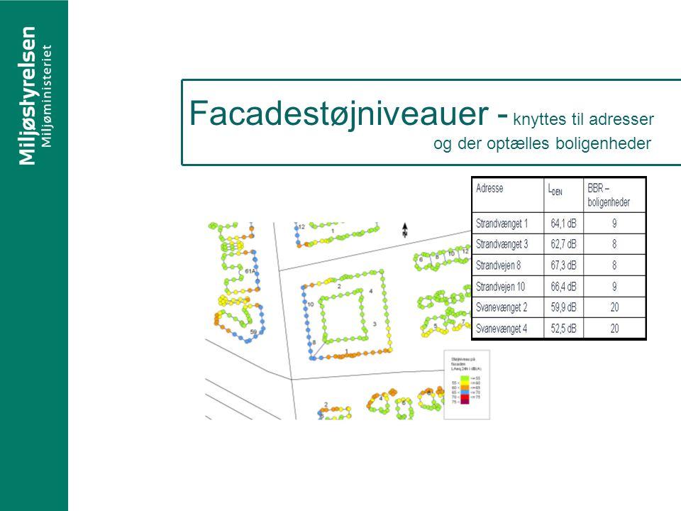 Facadestøjniveauer - knyttes til adresser og der optælles boligenheder