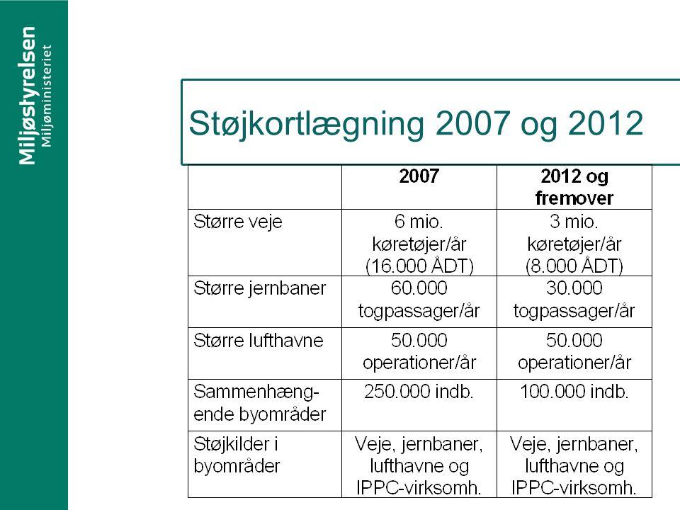 Støjkortlægning 2007 og 2012